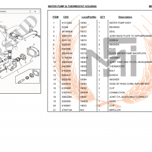 WATER PUMP & THERMOSTAT HOUSING